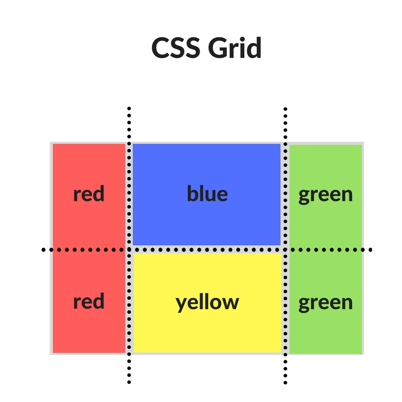 css grid example